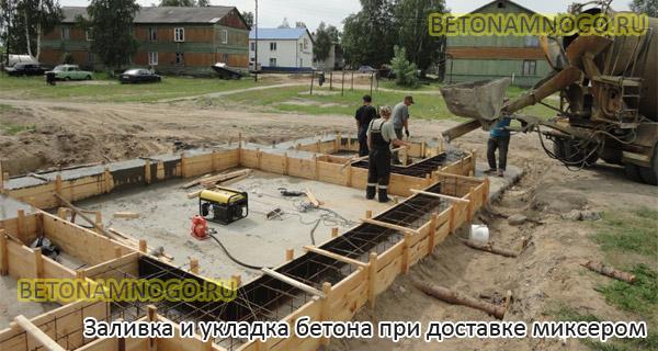 Заказать бетон для фундамента с доставкой миксером в москве полиуретановая форма для печатного бетона купить