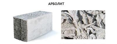 бетонная смесь легкая состав