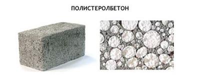 Бетонная смесь легкая состав бетон ногинск заказать с доставкой